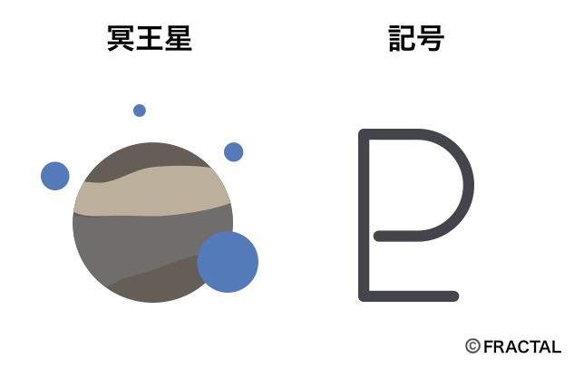冥王星の意味と記号