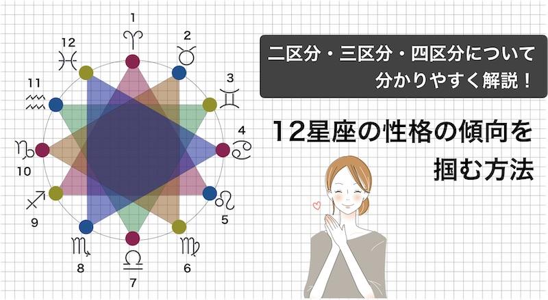 星座の二区分・三区分・四区分の解説