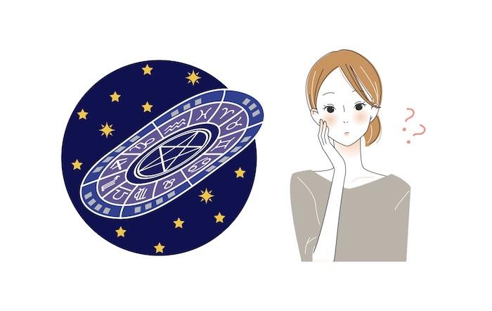 占星術の解釈について