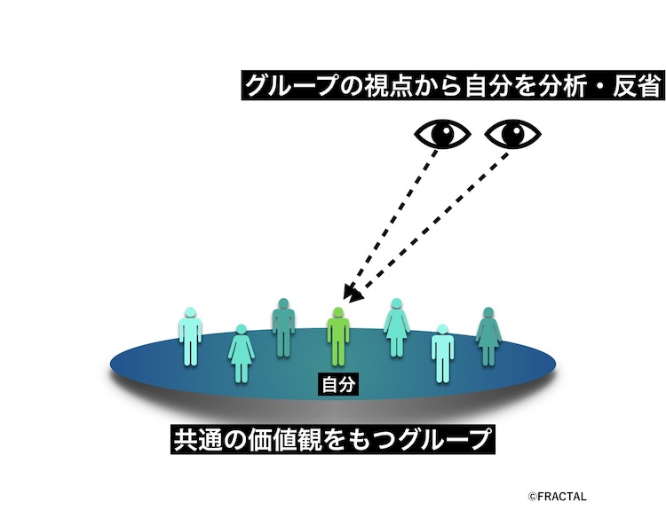 乙女座の意味のイメージ