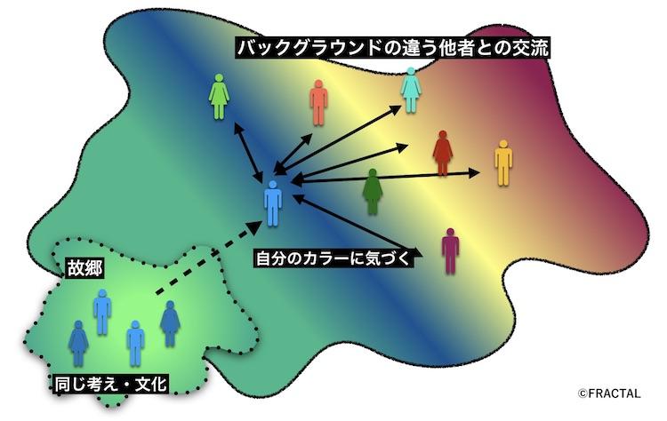天秤座の意味のイメージ